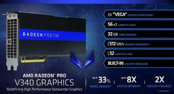 AMD Radeon Pro V340 Hardware Overview