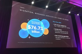 The size of the cloud managed service market