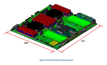 Cavium's ARM-based motherboard