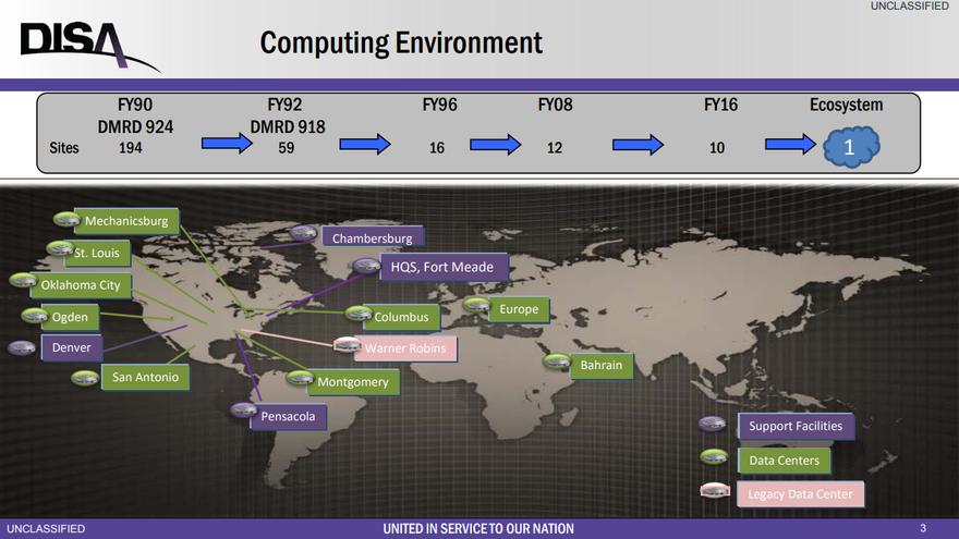 DISA computing environment