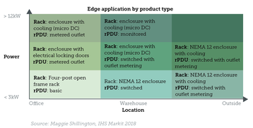 Edge applications per product type.png