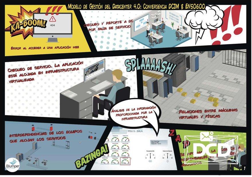 El data center 4.0