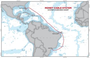 Monet Cable Route