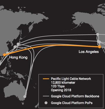 PLCN: Google, Facebook submarinecable