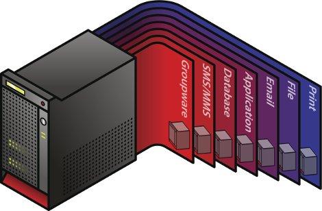 Server virtualization stock WEB.jpg
