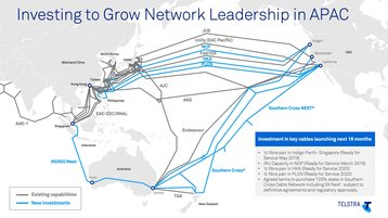 Telstra subsea cable network investments.jpg