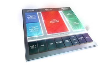 Xilinx Versal ACAP concept