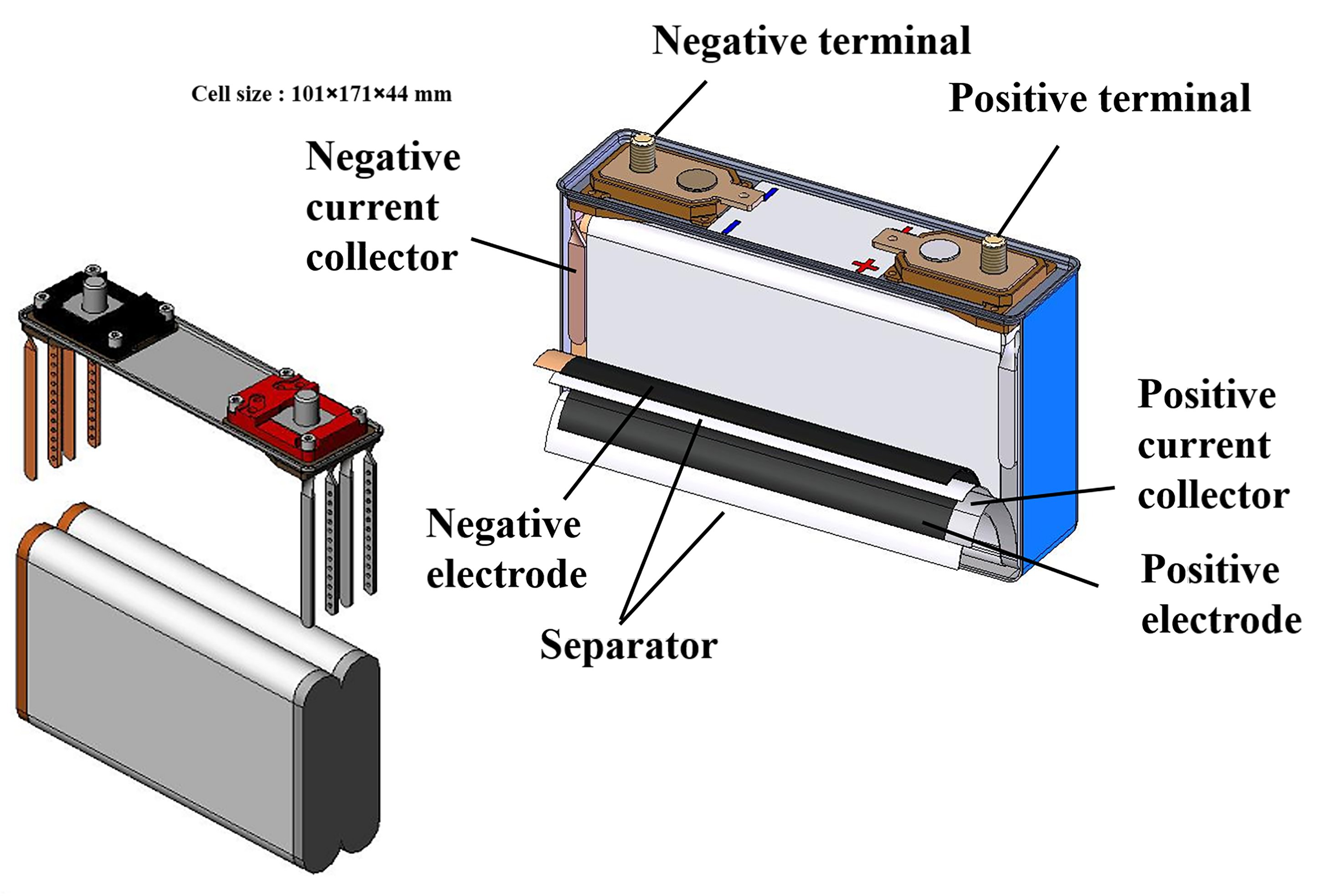 The Li Ion Ups Can Take On Flywheels Dcd Diagram Of A Lithium Battery Construction Cell Yuasa