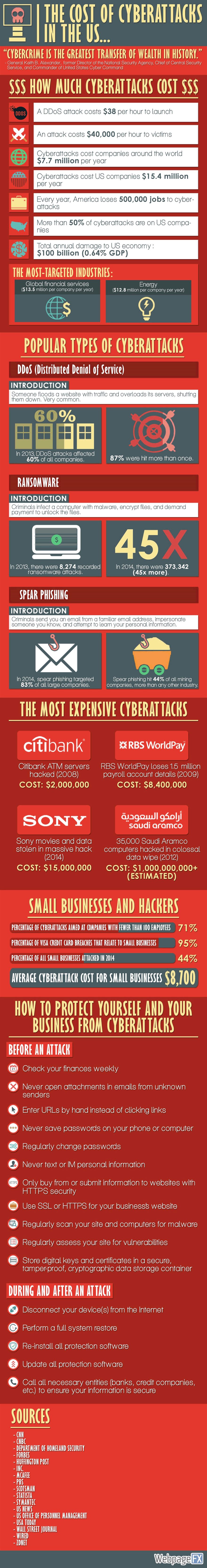 Cost hackers infographic 1200px