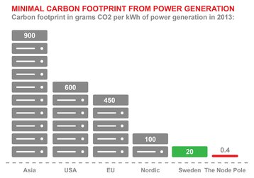 sweden carbon footprint